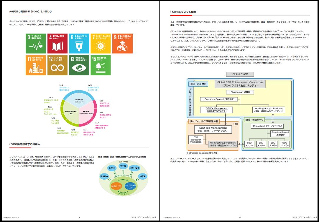 SDGs1